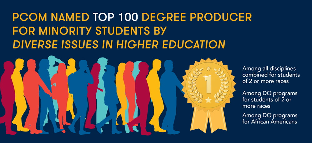 PCOM Diversity inforgraphic highlighting PCOM as a top degree producer for minority students